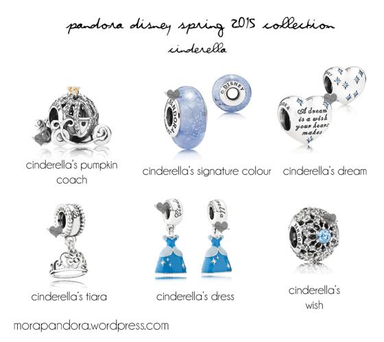 vendita charms pandora